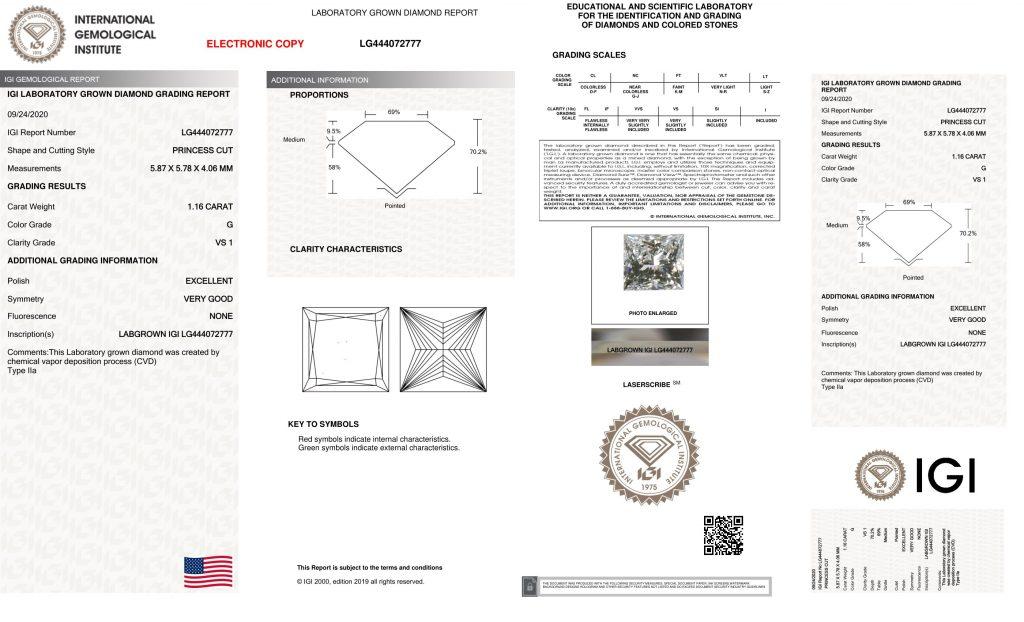 IGI Certificate USA